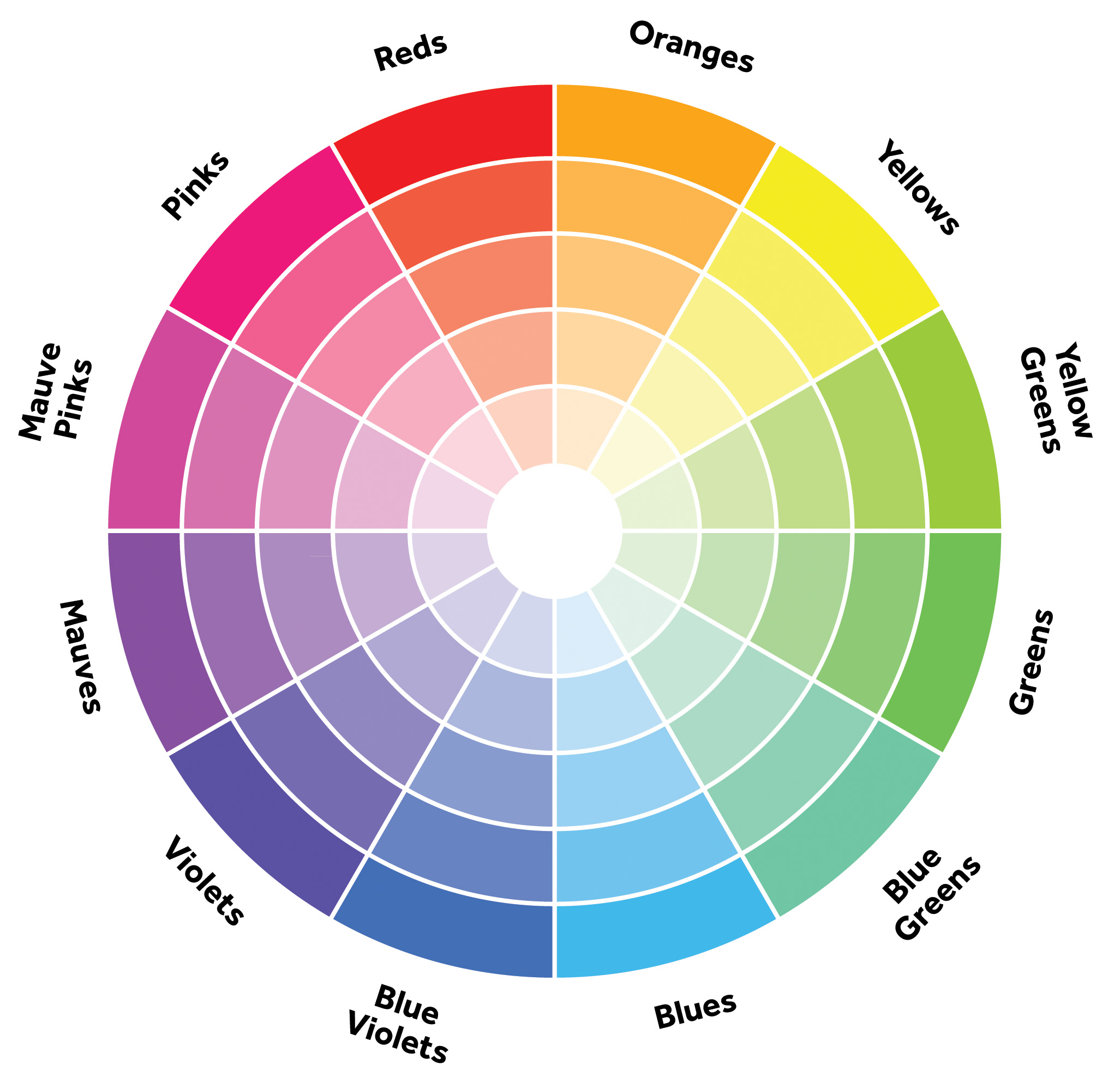 How to choose the right colours for interior design - Interior paint colors that go together ...
